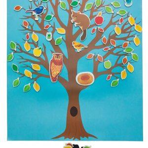 AU-tree1